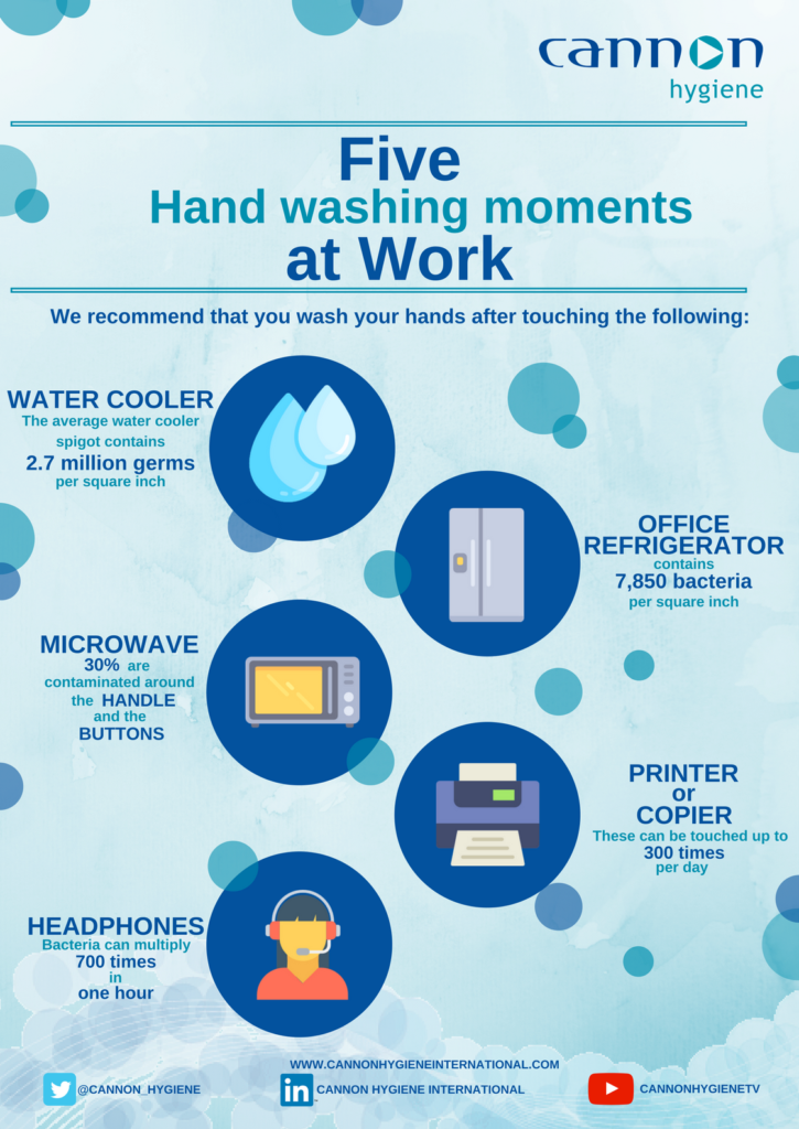 5 moments of hand hygiene pdf